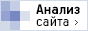 Показатели сайта chevascompany.cz